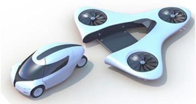 futur innovation idées projets