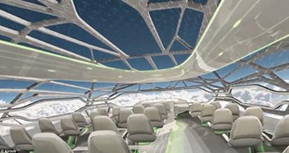 futur innovation projets